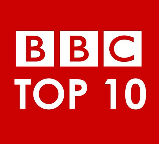 The Top Ten Shows of BBC TV