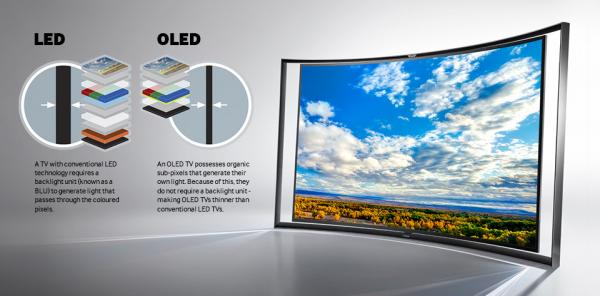 Everything You Should Know About OLED TVs Before You Buy